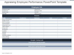 Appraising Employee Performance Powerpoint Template
