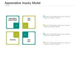 Appreciative Inquiry Model Ppt Powerpoint Presentation Infographic Cpb