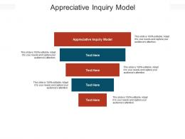 Appreciative Inquiry Model Ppt Powerpoint Presentation Pictures Example Topics Cpb