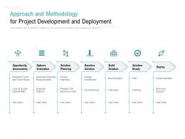 Approach And Methodology For Project Development And Deployment