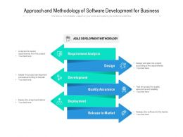 Approach And Methodology Of Software Development For Business