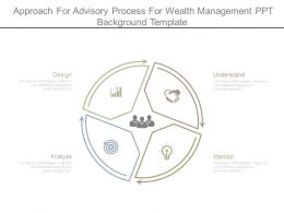 Approach For Advisory Process For Wealth Management Ppt Background Template