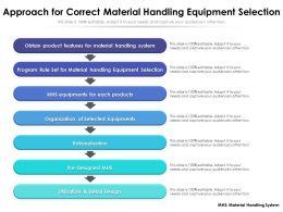 Approach For Correct Material Handling Equipment Selection