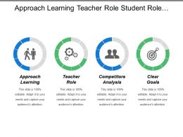 Approach Learning Teacher Role Student Role Evolving Approach