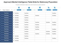 Approach Market Intelligence Table Slide For Stationary Population Infographic Template