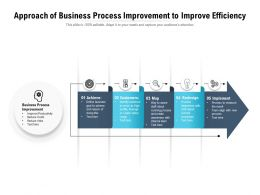 Approach Of Business Process Improvement To Improve Efficiency