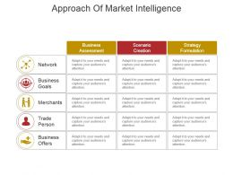 Approach Of Market Intelligence Sample Of Ppt
