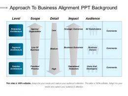 Approach To Business Alignment Ppt Background