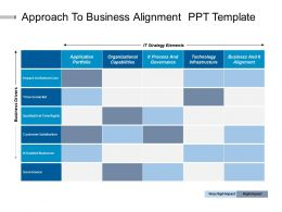 Approach To Business Alignment Ppt Template