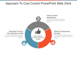 Approach To Cost Control Powerpoint Slide Deck