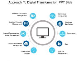 Approach To Digital Transformation Ppt Slide