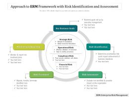 Approach To Erm Framework With Risk Identification And Assessment