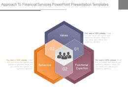 Approach To Financial Services Powerpoint Presentation Templates