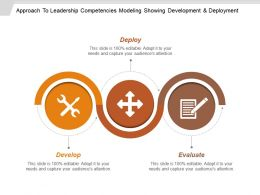 Approach To Leadership Competencies Modeling 1