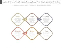 Approach To Lean Transformation Template Powerpoint Slide Presentation Guidelines