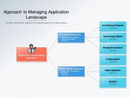 Approach To Managing Application Landscape