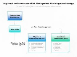 Approach To Obsolescence Risk Management With Mitigation Strategy