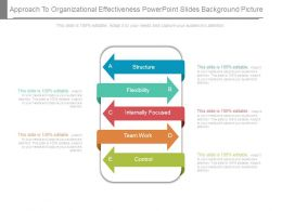 Approach To Organizational Effectiveness Powerpoint Slides Background Picture