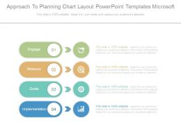 Approach To Planning Chart Layout Powerpoint Templates Microsoft