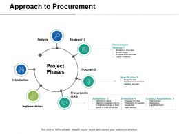 Approach To Procurement Project Phases Ppt Slides Graphic Images