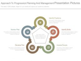 Approach To Progression Planning And Management Presentation Pictures