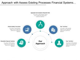 Approach With Assess Existing Processes Financial Systems And Data Analyse