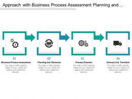 Approach With Business Process Assessment Planning And Resource