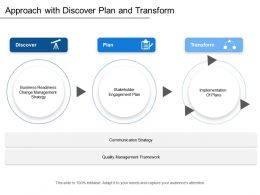 Approach With Discover Plan And Transform