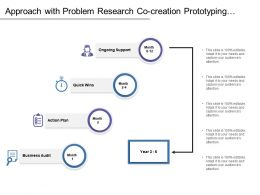 Approach With Problem Research Co Creation Prototyping And Solution