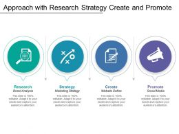 Approach With Research Strategy Create And Promote