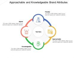 Approachable And Knowledgeable Brand Attributes