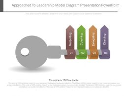 Approached To Leadership Model Diagram Presentation Powerpoint