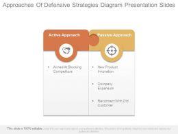 Approaches Of Defensive Strategies Diagram Presentation Slides