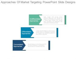 Approaches Of Market Targeting Powerpoint Slide Designs