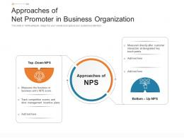 Approaches Of Net Promoter In Business Organization