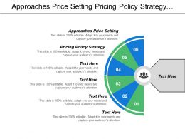 Approaches Price Setting Pricing Policy Strategy Method Pricing