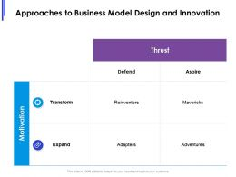 Approaches To Business Model Design And Innovation Ppt Powerpoint