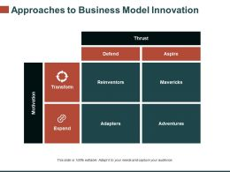 Approaches To Business Model Innovation Example Of Ppt Presentation