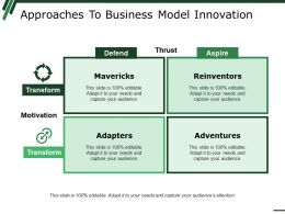 Approaches To Business Model Innovation Ppt Good