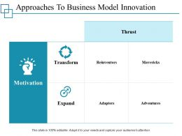 Approaches To Business Model Innovation Ppt Styles Elements