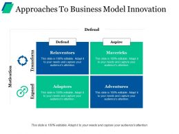 Approaches To Business Model Innovation Ppt Styles Inspiration