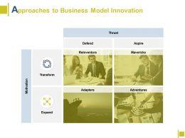 Approaches To Business Model Innovation Reinventors Ppt Powerpoint Presentation File Good