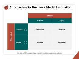 Approaches To Business Model Innovation Transform Ppt Powerpoint Slides