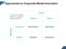 Approaches To Corporate Model Innovation Ppt Powerpoint Presentation Gallery Templates