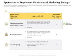 Approaches To Implement Omnichannel Marketing Strategy Ppt Elements