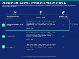 Approaches To Implement Omnichannel Marketing Strategy Retargeting Ppt Slides