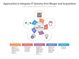 Approaches To Integrate IT Systems Post Merger And Acquisition