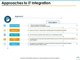approaches_to_it_integration_ppt_example_file_Slide01