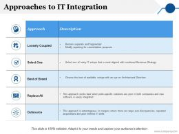Approaches To It Integration Ppt Inspiration Skills