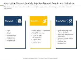 Appropriate Channels For Marketing Based On Their Benefits And Limitations Ppt Designs